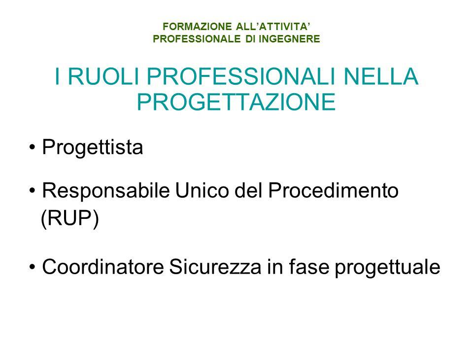 I RUOLI PROFESSIONALI NELLA PROGETTAZIONE Progettista Responsabile Unico del Procedimento (RUP) Coordinatore Sicurezza in fase progettuale