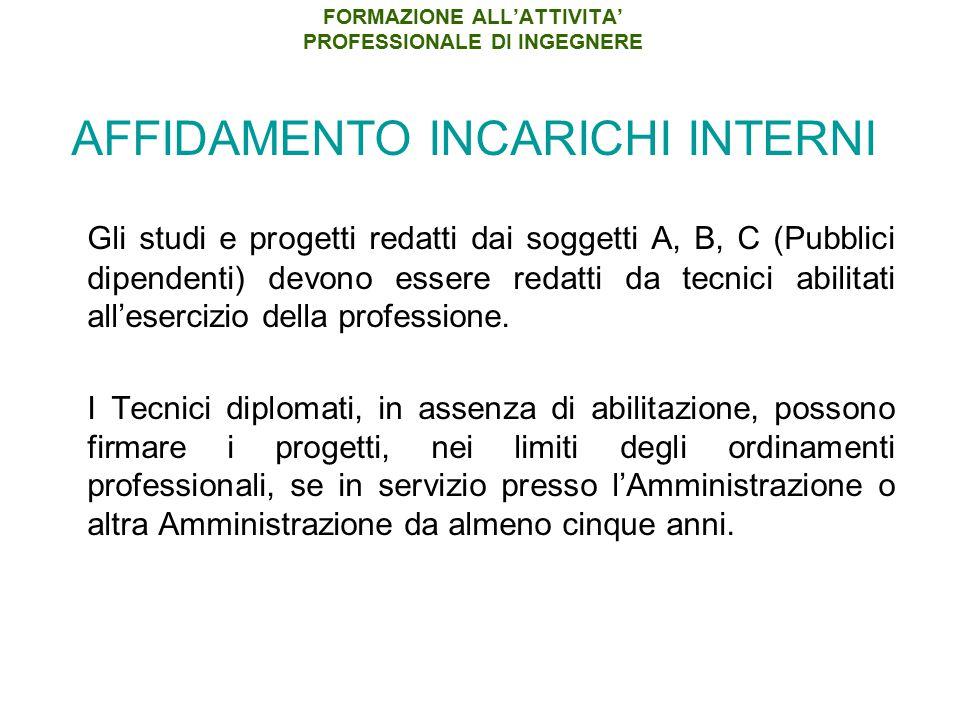 FORMAZIONE ALL'ATTIVITA' PROFESSIONALE DI INGEGNERE AFFIDAMENTO INCARICHI INTERNI Gli studi e progetti redatti dai soggetti A, B, C (Pubblici dipenden