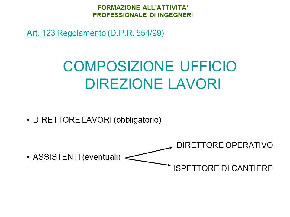 FORMAZIONE ALL'ATTIVITA' PROFESSIONALE DI INGEGNERI Art. 123 Regolamento (D.P.R. 554/99) COMPOSIZIONE UFFICIO DIREZIONE LAVORI DIRETTORE LAVORI (obbli