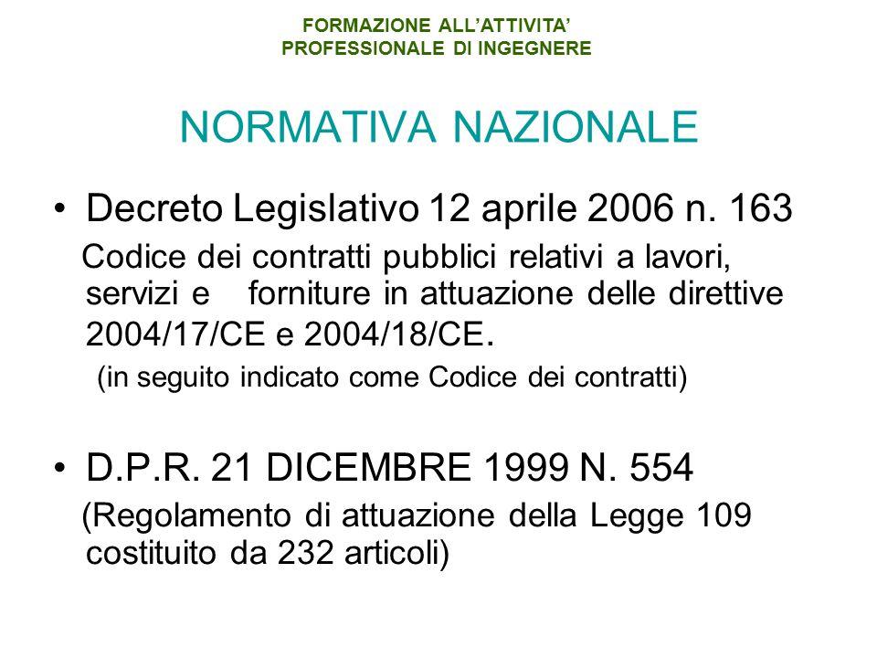 NORMATIVA NAZIONALE Decreto Legislativo 12 aprile 2006 n. 163 Codice dei contratti pubblici relativi a lavori, servizi e forniture in attuazione delle