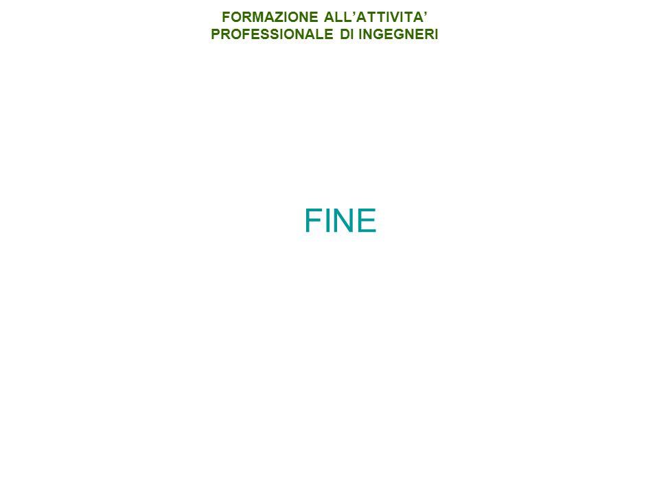 FORMAZIONE ALL'ATTIVITA' PROFESSIONALE DI INGEGNERI FINE