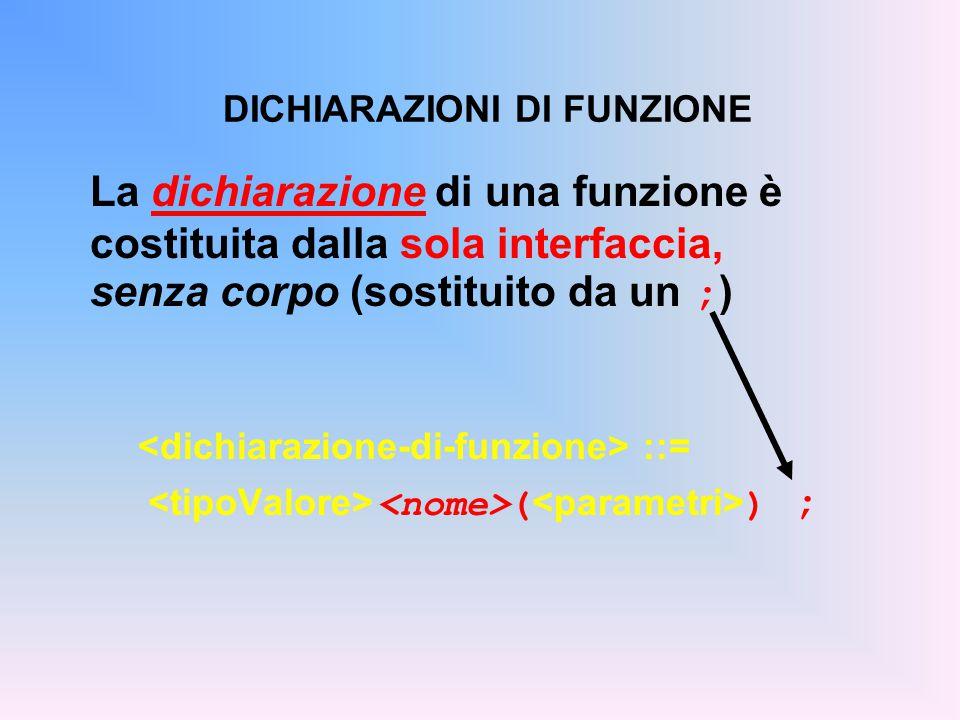 La dichiarazione di una funzione è costituita dalla sola interfaccia, senza corpo (sostituito da un ; ) ::= ( ) ; DICHIARAZIONI DI FUNZIONE