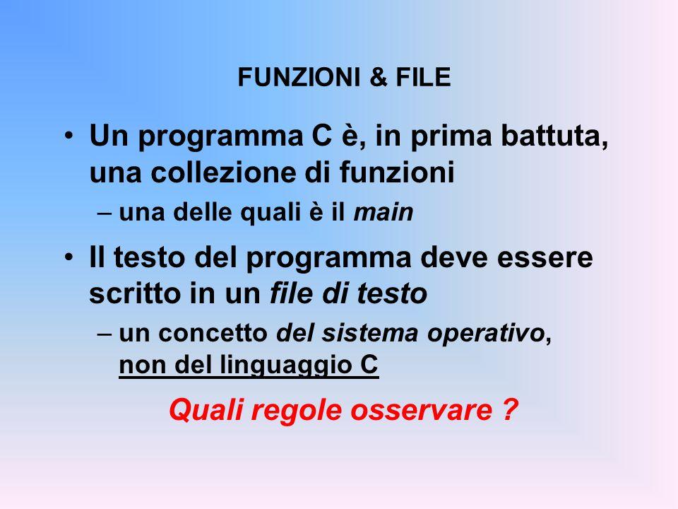 Un programma C è, in prima battuta, una collezione di funzioni –una delle quali è il main Il testo del programma deve essere scritto in un file di testo –un concetto del sistema operativo, non del linguaggio C Quali regole osservare .