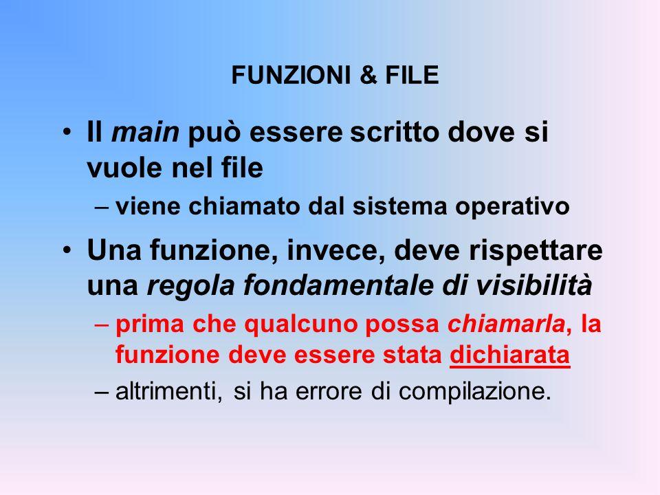 Il main può essere scritto dove si vuole nel file –viene chiamato dal sistema operativo Una funzione, invece, deve rispettare una regola fondamentale di visibilità –prima che qualcuno possa chiamarla, la funzione deve essere stata dichiarata –altrimenti, si ha errore di compilazione.