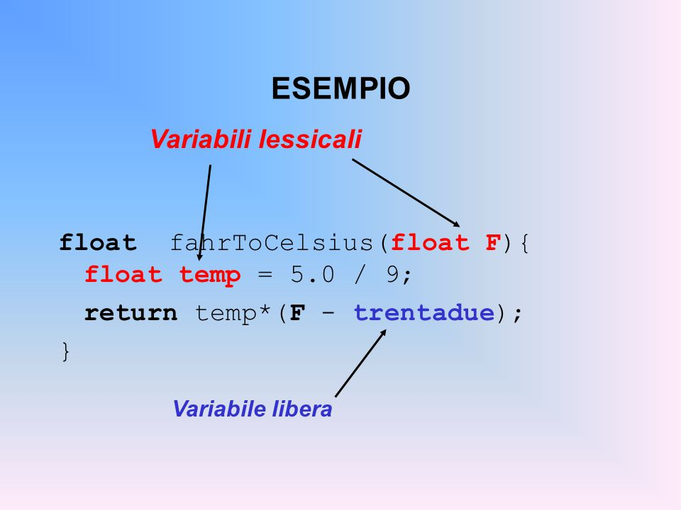 ESEMPIO float fahrToCelsius(float F){ float temp = 5.0 / 9; return temp*(F - trentadue); } Variabile libera Variabili lessicali