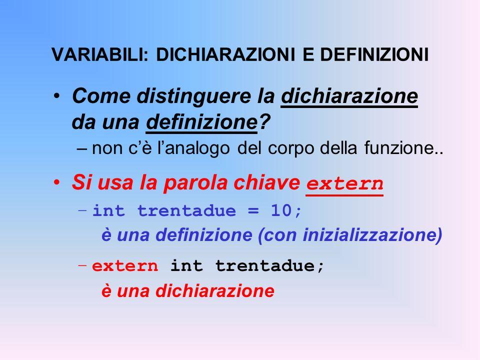 Come distinguere la dichiarazione da una definizione.