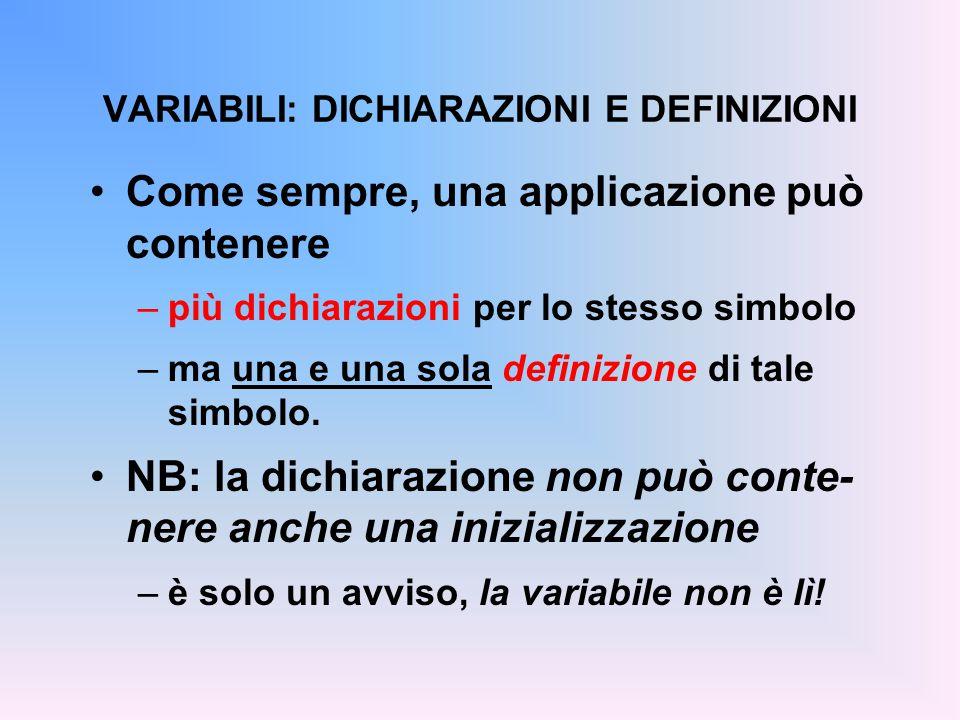 Come sempre, una applicazione può contenere –più dichiarazioni per lo stesso simbolo –ma una e una sola definizione di tale simbolo.