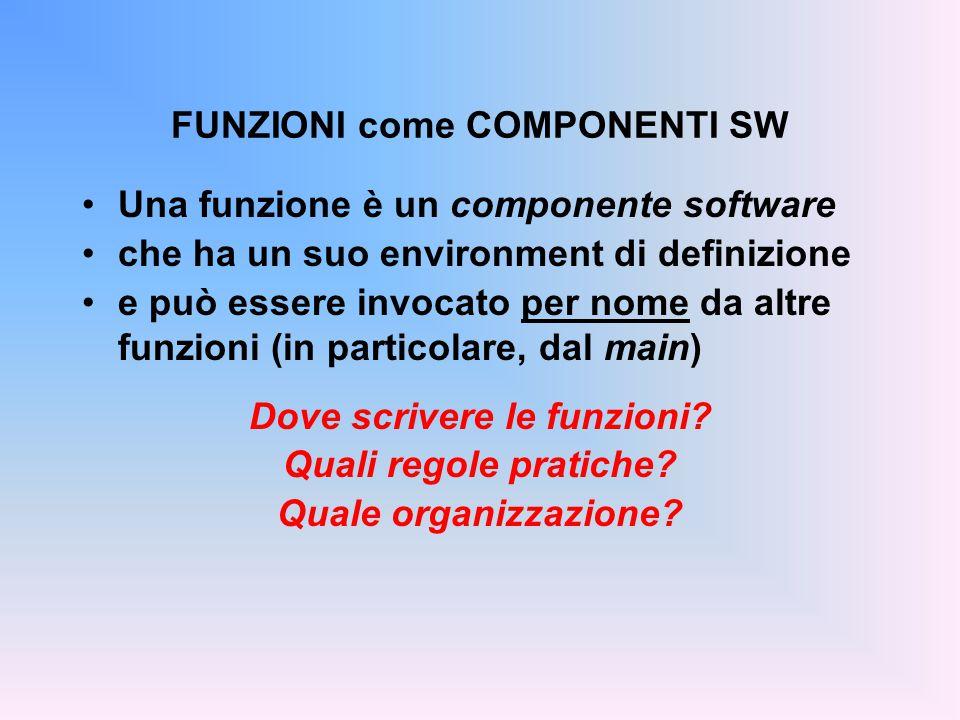 Una funzione è un componente software che ha un suo environment di definizione e può essere invocato per nome da altre funzioni (in particolare, dal main) Dove scrivere le funzioni.