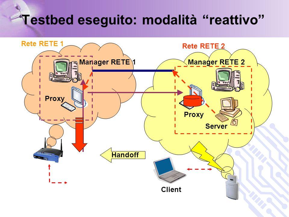 Testbed eseguito: modalità reattivo Rete RETE 2 Rete RETE 1 Handoff Manager RETE 1 Manager RETE 2 Server Proxy Client