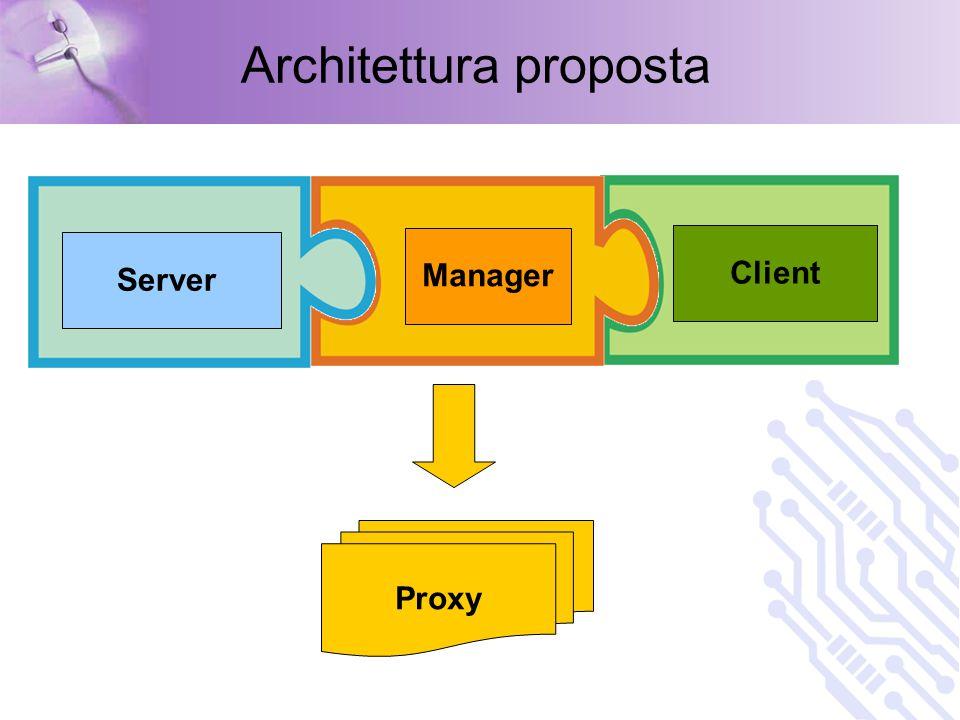 Esempio architettura proposta Rete: RETE2 Rete: RETE1 Handoff Manager: RETE1 Manager: RETE2 Server Buffer Client Proxy