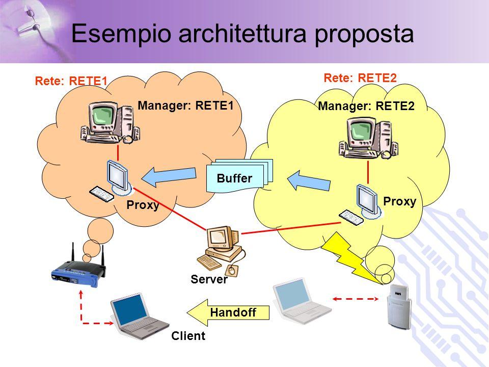 Real-Time Protocol (RTP) Real-Time Control Protocol (RTCP) Decisione di impiegare il livello di trasporto UDP Meno overhead Meno garanzie  No certezza di consegna No ordinamento  Real-Time Control Protocol (RTCP), per monitorare la qualità del servizio e fornire informazioni sui partecipanti di una sessione in atto ma…  Utilizzando JMF l'invio dei pacchetti RTCP è automatizzato ed il programmatore non può gestirlo; quindi per inviare informazioni di controllo specifiche dell'appplicazione tra C/S è stato necessario utilizzare una terza connessione di controllo oltre a quella su cui è inviato lo stream e a quella RTCP