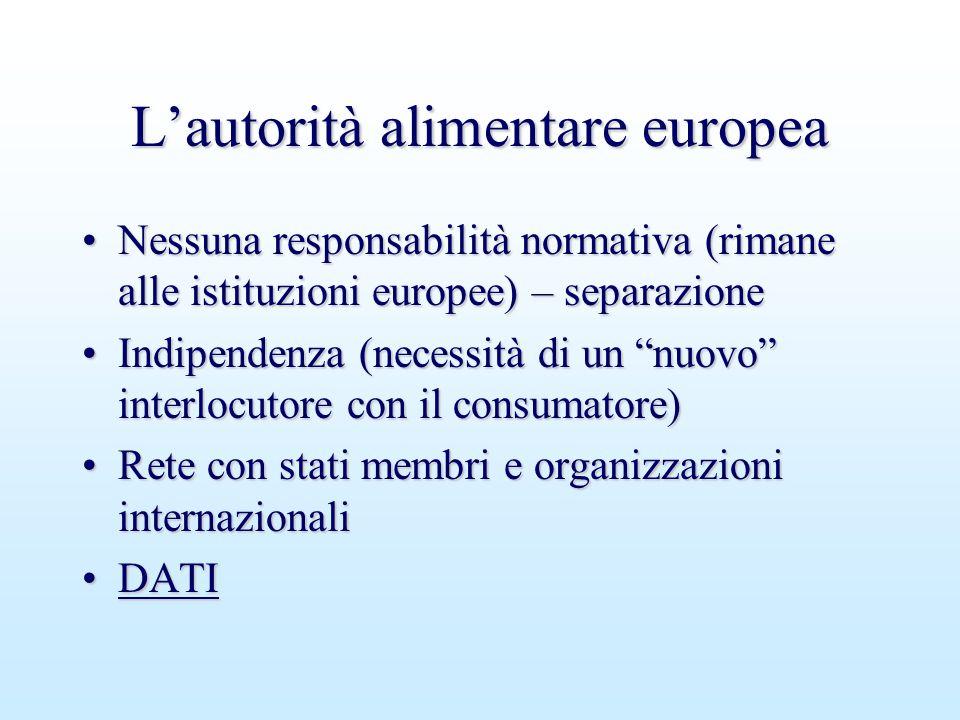 L'autorità alimentare europea Nessuna responsabilità normativa (rimane alle istituzioni europee) – separazioneNessuna responsabilità normativa (rimane