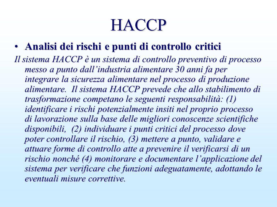HACCP Analisi dei rischi e punti di controllo criticiAnalisi dei rischi e punti di controllo critici Il sistema HACCP è un sistema di controllo preven
