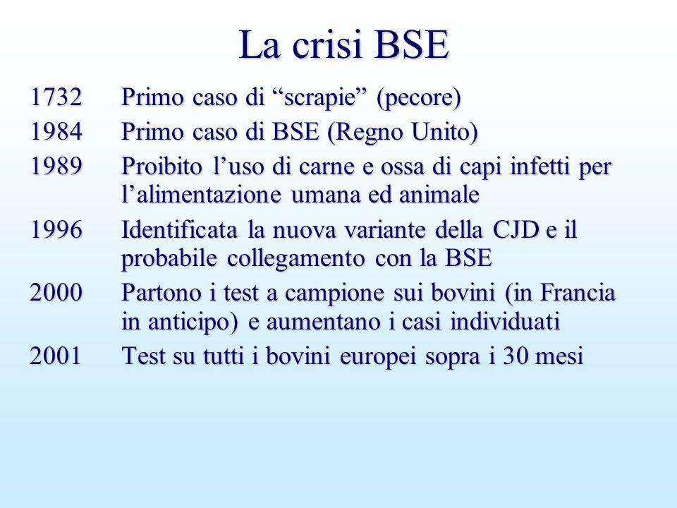 """La crisi BSE 1732Primo caso di """"scrapie"""" (pecore) 1984Primo caso di BSE (Regno Unito) 1989Proibito l'uso di carne e ossa di capi infetti per l'aliment"""
