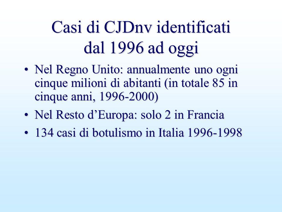 Casi di CJDnv identificati dal 1996 ad oggi Nel Regno Unito: annualmente uno ogni cinque milioni di abitanti (in totale 85 in cinque anni, 1996-2000)N