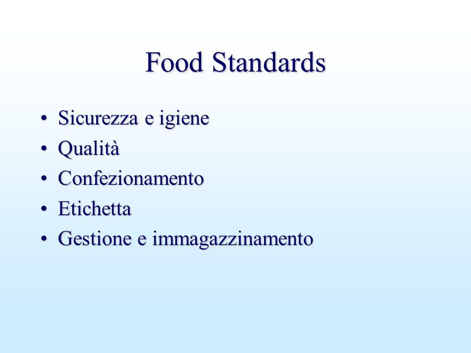 Regolamentazioni AdditiviAdditivi Contaminanti ambientaliContaminanti ambientali FitofarmaciFitofarmaci RadioattivitàRadioattività Micro-organismi e tossineMicro-organismi e tossine