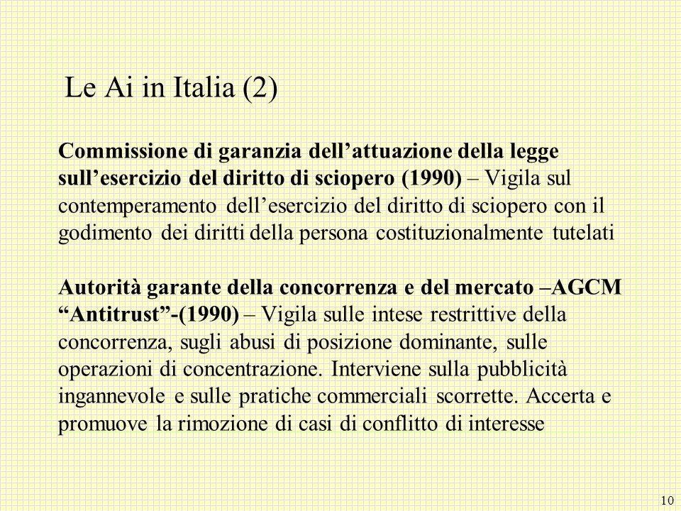 10 Le Ai in Italia (2) Commissione di garanzia dell'attuazione della legge sull'esercizio del diritto di sciopero (1990) – Vigila sul contemperamento dell'esercizio del diritto di sciopero con il godimento dei diritti della persona costituzionalmente tutelati Autorità garante della concorrenza e del mercato –AGCM Antitrust -(1990) – Vigila sulle intese restrittive della concorrenza, sugli abusi di posizione dominante, sulle operazioni di concentrazione.