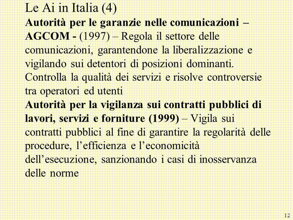 12 Le Ai in Italia (4) Autorità per le garanzie nelle comunicazioni – AGCOM - (1997) – Regola il settore delle comunicazioni, garantendone la liberali