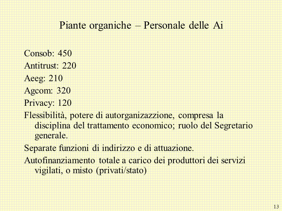 13 Piante organiche – Personale delle Ai Consob: 450 Antitrust: 220 Aeeg: 210 Agcom: 320 Privacy: 120 Flessibilità, potere di autorganizazzione, compresa la disciplina del trattamento economico; ruolo del Segretario generale.