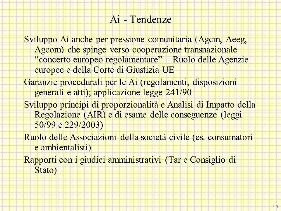 """15 Ai - Tendenze Sviluppo Ai anche per pressione comunitaria (Agcm, Aeeg, Agcom) che spinge verso cooperazione transnazionale """"concerto europeo regola"""