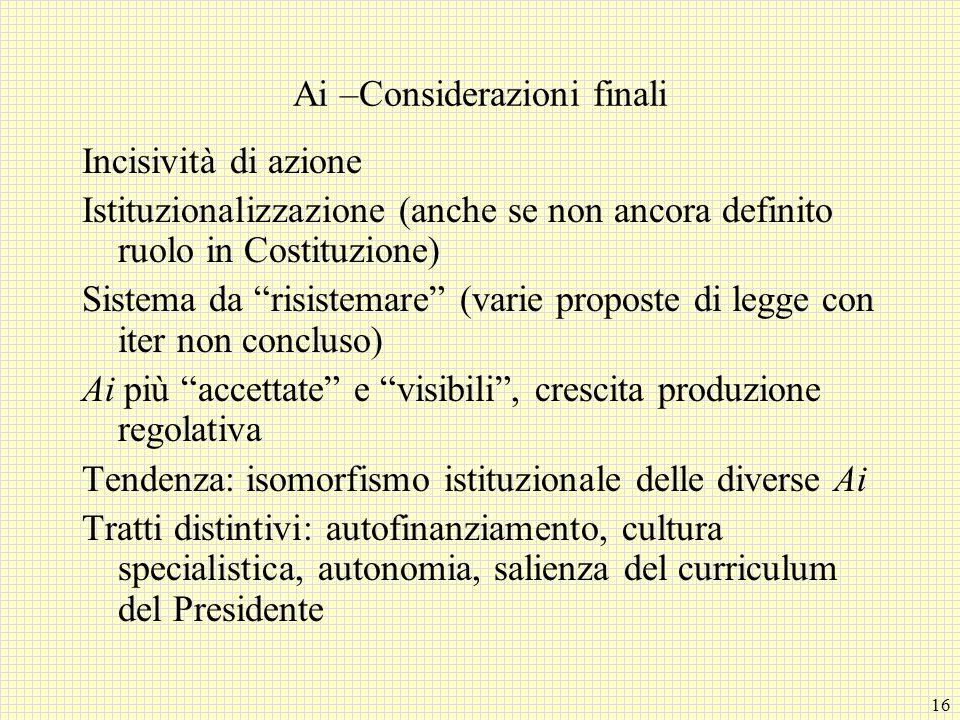 """16 Ai –Considerazioni finali Incisività di azione Istituzionalizzazione (anche se non ancora definito ruolo in Costituzione) Sistema da """"risistemare"""""""