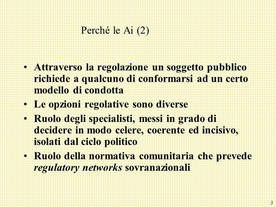 3 Perché le Ai (2) Attraverso la regolazione un soggetto pubblico richiede a qualcuno di conformarsi ad un certo modello di condotta Le opzioni regola