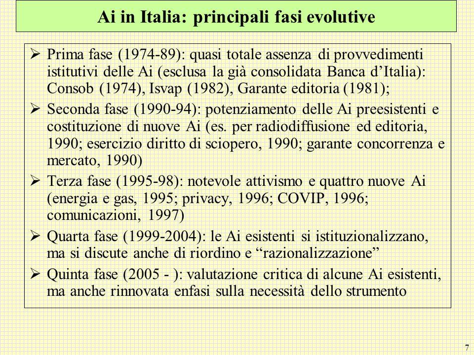 7 Ai in Italia: principali fasi evolutive  Prima fase (1974-89): quasi totale assenza di provvedimenti istitutivi delle Ai (esclusa la già consolidata Banca d'Italia): Consob (1974), Isvap (1982), Garante editoria (1981);  Seconda fase (1990-94): potenziamento delle Ai preesistenti e costituzione di nuove Ai (es.