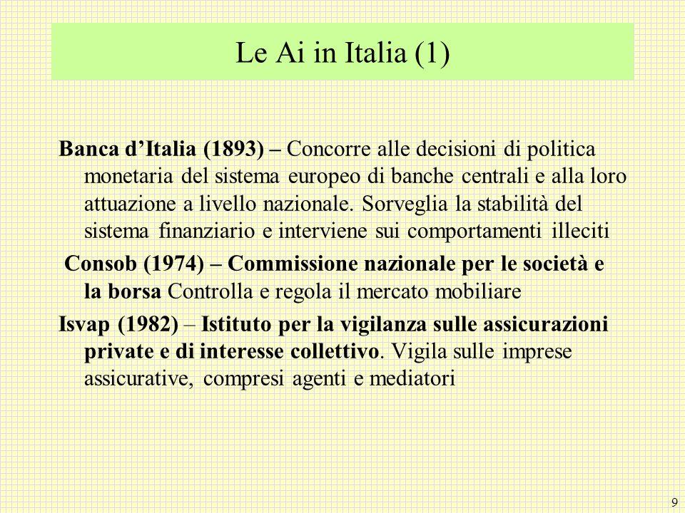 9 Le Ai in Italia (1) Banca d'Italia (1893) – Concorre alle decisioni di politica monetaria del sistema europeo di banche centrali e alla loro attuazione a livello nazionale.