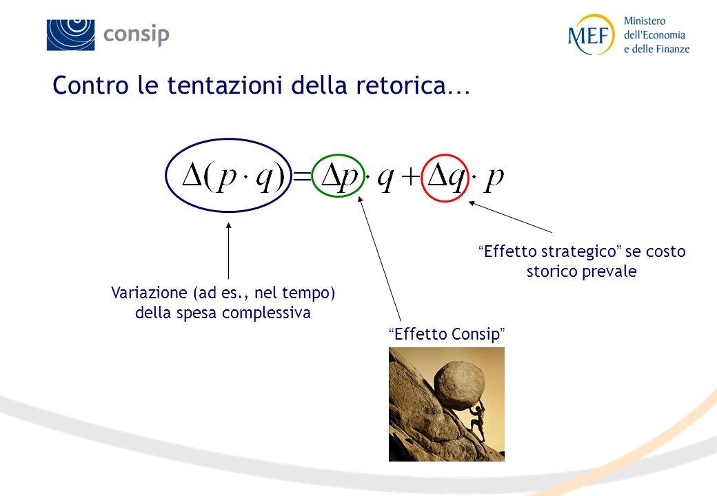"""Contro le tentazioni della retorica … Variazione (ad es., nel tempo) della spesa complessiva """" Effetto Consip """" """" Effetto strategico """" se costo storic"""