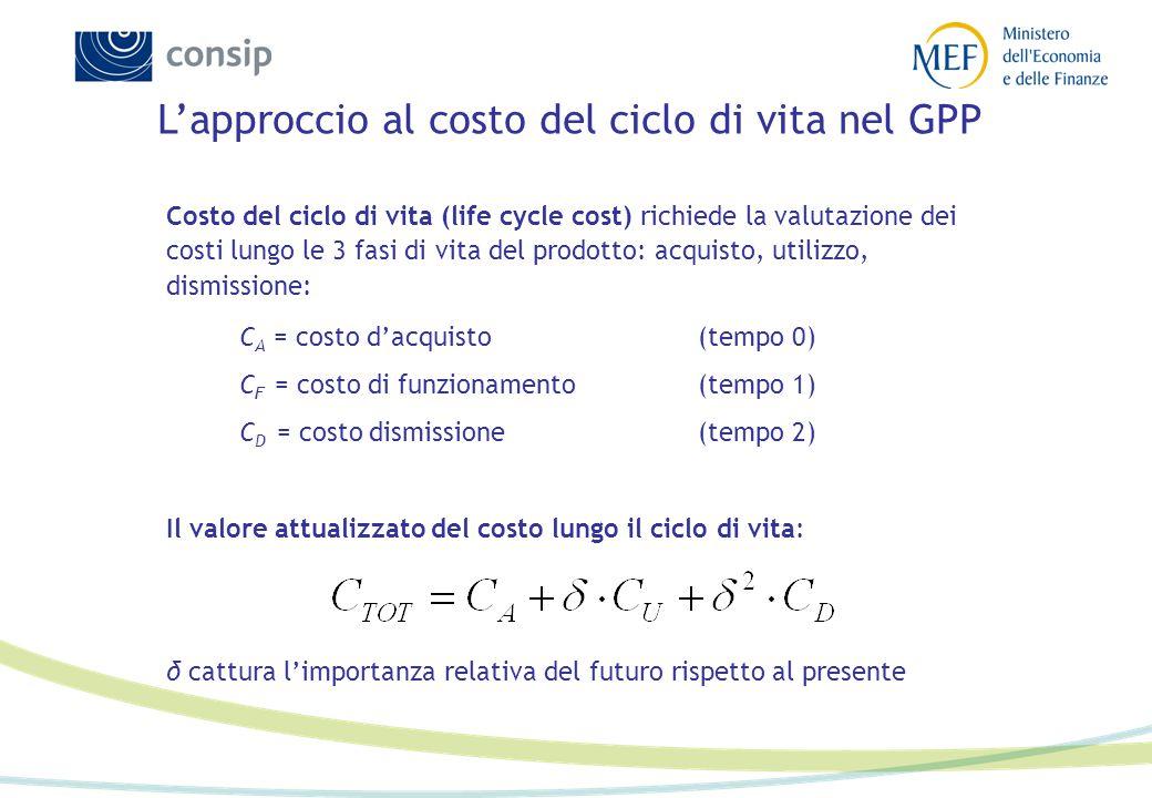 Costo del ciclo di vita (life cycle cost) richiede la valutazione dei costi lungo le 3 fasi di vita del prodotto: acquisto, utilizzo, dismissione: C A