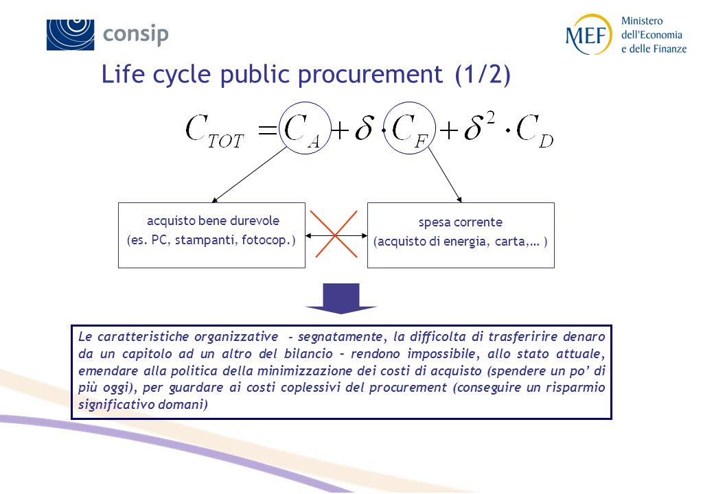 Life cycle public procurement (1/2) acquisto bene durevole (es. PC, stampanti, fotocop.) spesa corrente (acquisto di energia, carta,… ) Le caratterist