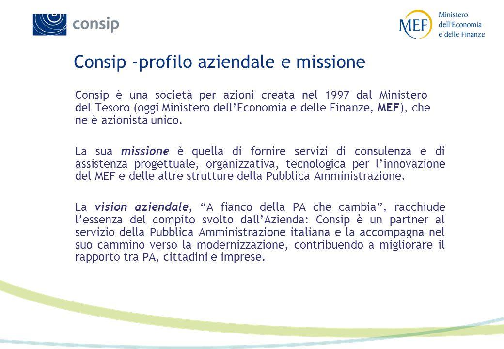 Consip è una società per azioni creata nel 1997 dal Ministero del Tesoro (oggi Ministero dell'Economia e delle Finanze, MEF), che ne è azionista unico
