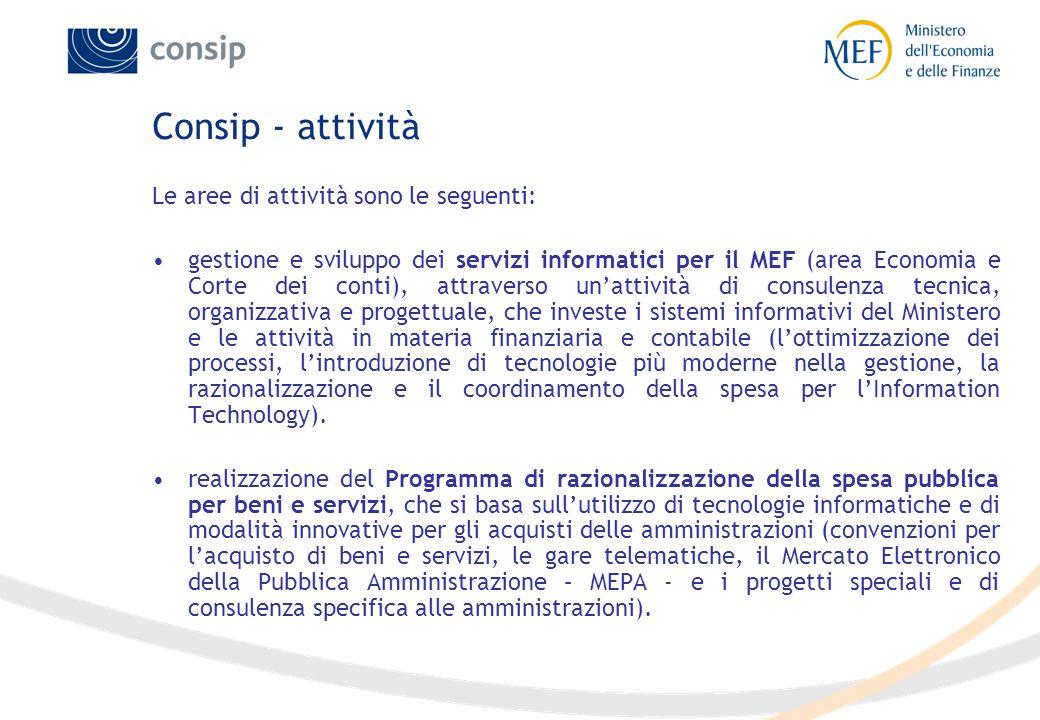 Consip - attività Le aree di attività sono le seguenti: gestione e sviluppo dei servizi informatici per il MEF (area Economia e Corte dei conti), attr