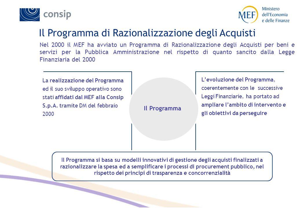 Nel 2000 il MEF ha avviato un Programma di Razionalizzazione degli Acquisti per beni e servizi per la Pubblica Amministrazione nel rispetto di quanto