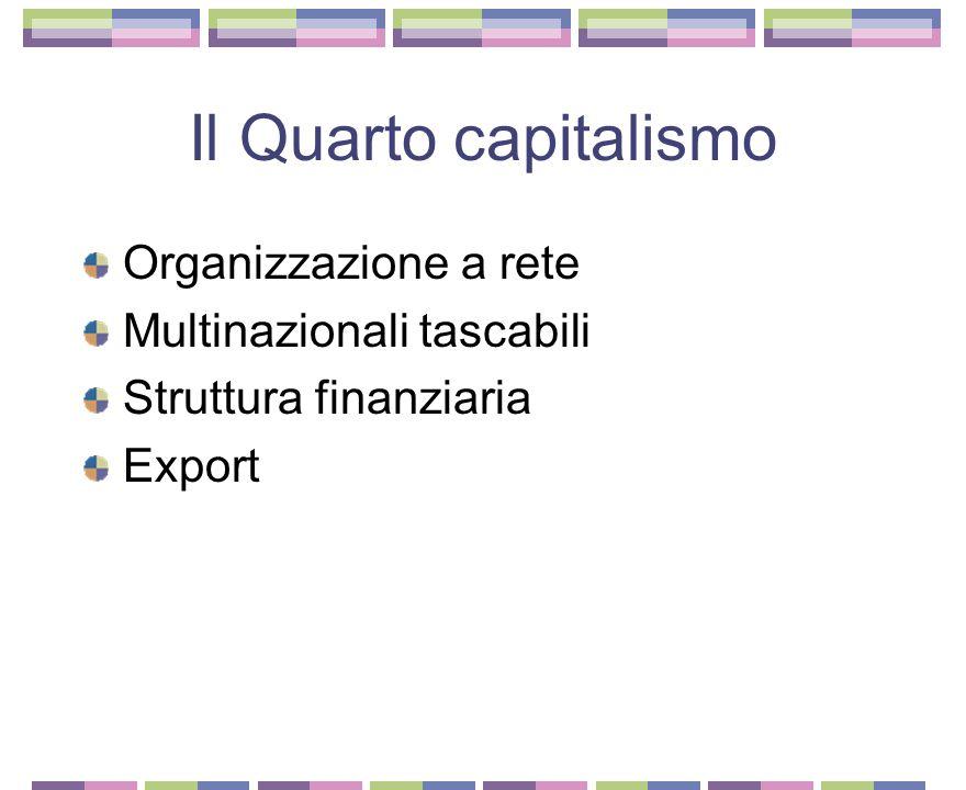 Il terzo capitalismo Nuovo corso dei settori leggeri Distretti Sistema moda e tempo libero Arredo casa Macchine specializzate