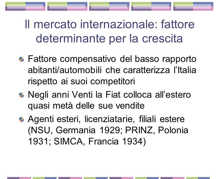 La strategia di Agnelli Nell'immediato dopoguerra si profila una coerente strategia aziendale: 1) centralità produttiva dell'auto 2) riduzione dei costi come mezzo di penetrazione sui mercati esteri 3) liquidazione delle partecipazioni non strategiche 4) politica commerciale di sostegno alle vendite