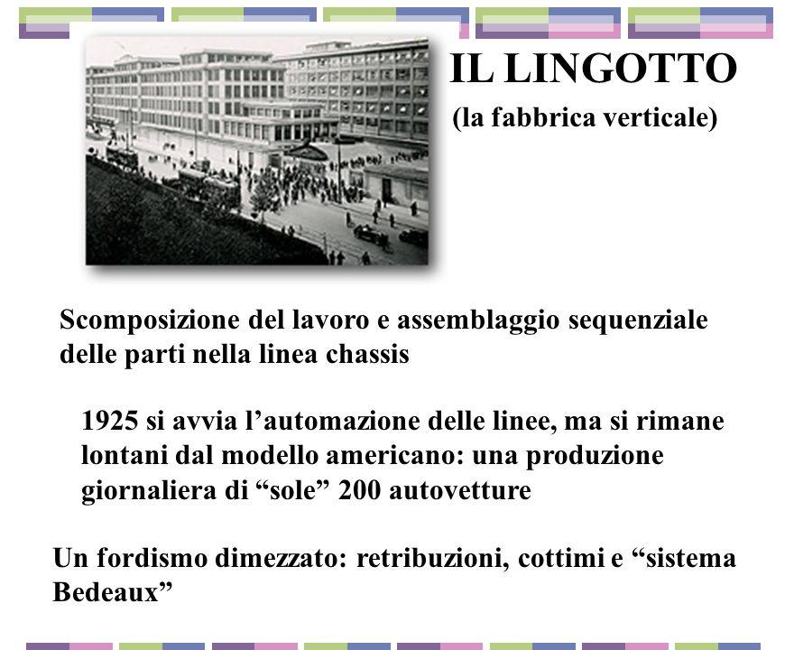 Il mercato internazionale: fattore determinante per la crescita Fattore compensativo del basso rapporto abitanti/automobili che caratterizza l'Italia