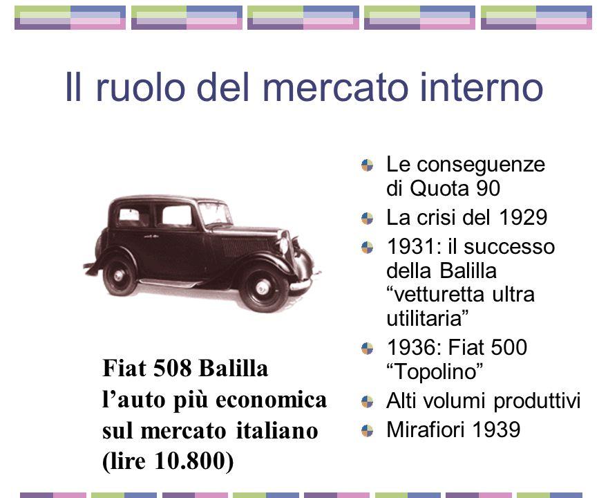IL LINGOTTO Scomposizione del lavoro e assemblaggio sequenziale delle parti nella linea chassis (la fabbrica verticale) 1925 si avvia l'automazione de