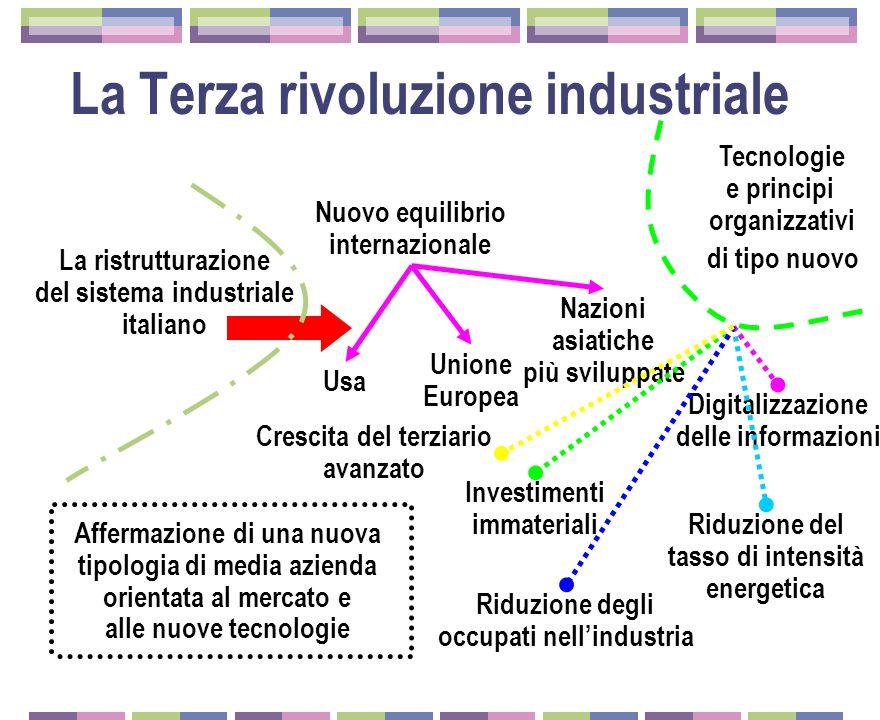 MIRAFIORI: la fabbrica del miracolo La Fiat e gli aiuti americani (riceve più del 20% degli aiuti ERP) Ammodernamento sezione siderurgica (ma sostegno a Sinigaglia Mirafiori cuore dell'innovazione Le linee di montaggio nel 1948