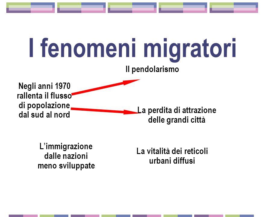 I fenomeni migratori Negli anni 1970 rallenta il flusso di popolazione dal sud al nord L'immigrazione dalle nazioni meno sviluppate Il pendolarismo La perdita di attrazione delle grandi città La vitalità dei reticoli urbani diffusi