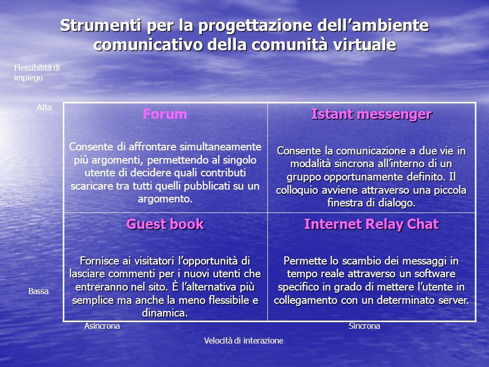 Strumenti per la progettazione dell'ambiente comunicativo della comunità virtuale Flessibilità di impiego Alta Bassa Asincrona Sincrona Velocità di in