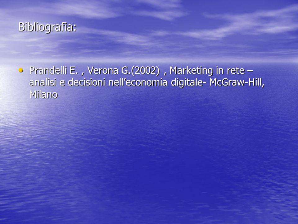 Bibliografia: Bibliografia: Prandelli E., Verona G.(2002), Marketing in rete – analisi e decisioni nell'economia digitale- McGraw-Hill, Milano Prandel