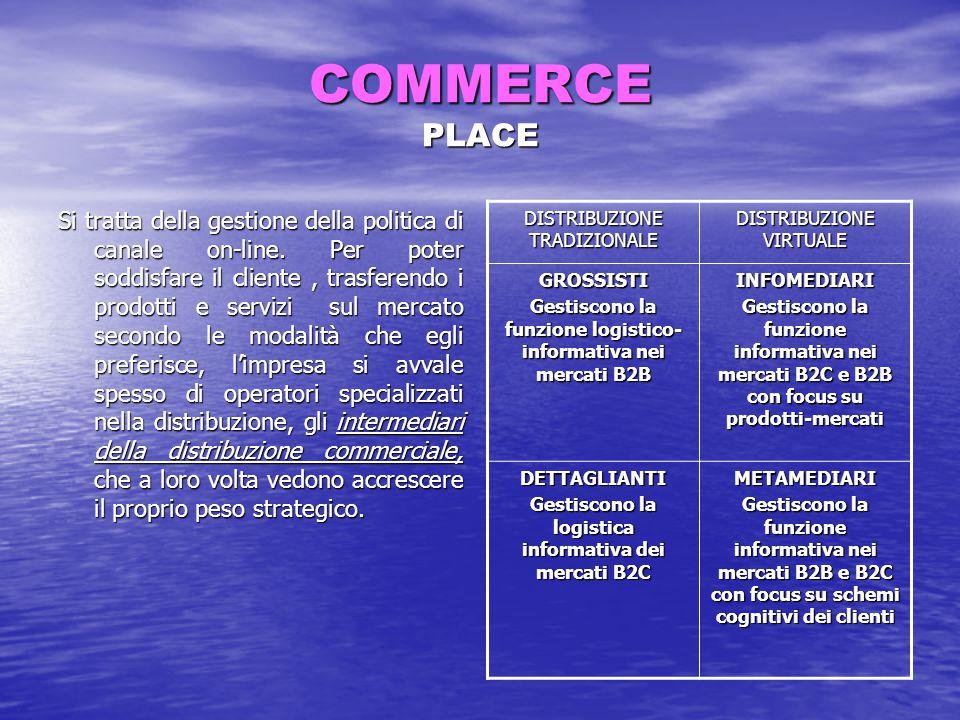COMMERCE PLACE Si tratta della gestione della politica di canale on-line. Per poter soddisfare il cliente, trasferendo i prodotti e servizi sul mercat