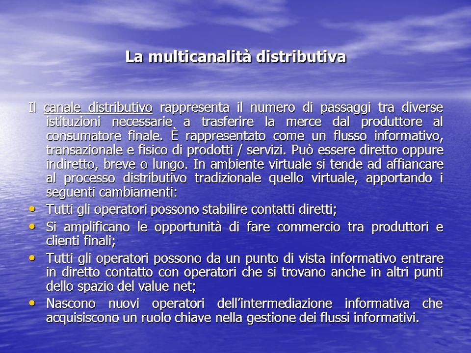 La multicanalità distributiva Il canale distributivo rappresenta il numero di passaggi tra diverse istituzioni necessarie a trasferire la merce dal pr