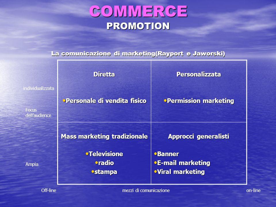 COMMERCE PROMOTION La comunicazione di marketing(Rayport e Jaworski) individualizzata Focus dell'audience Ampia Off-line mezzi di comunicazione on-lin