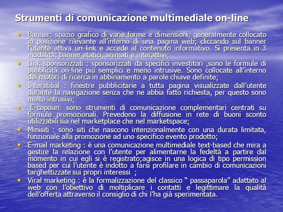 Strumenti di comunicazione multimediale on-line Banner: spazio grafico di varie forme e dimensioni, generalmente collocato in posizione rilevante all'