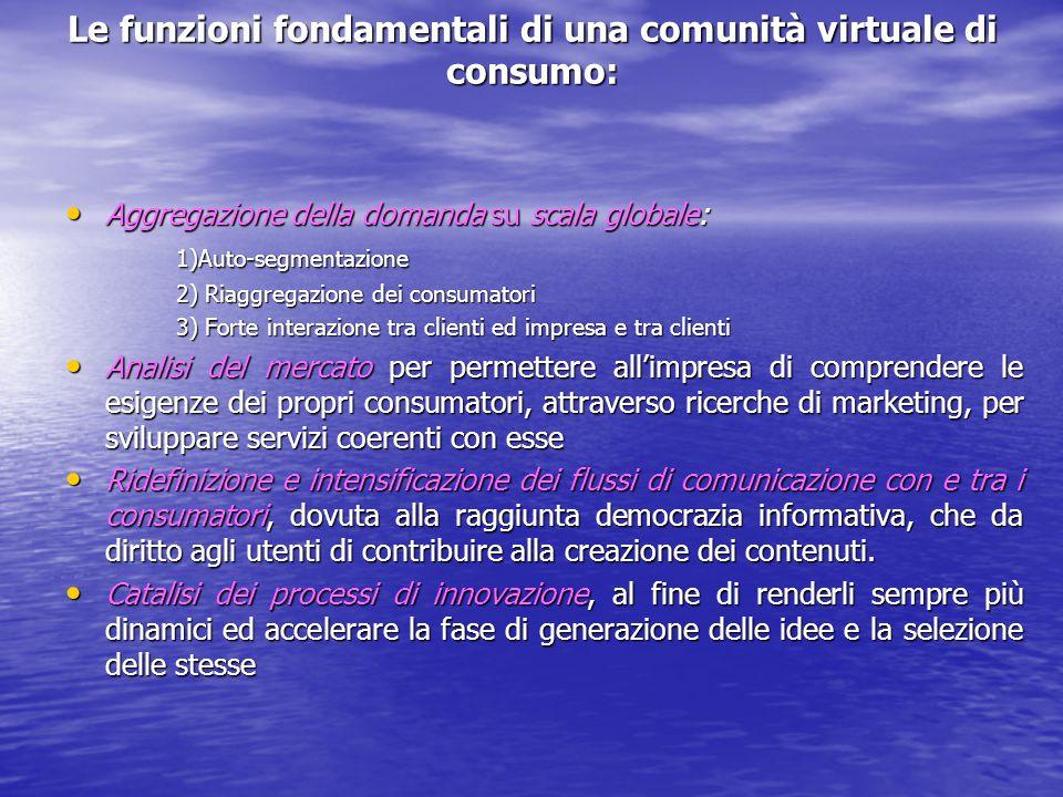 Le tipologie di comunità virtuali di consumo 1.