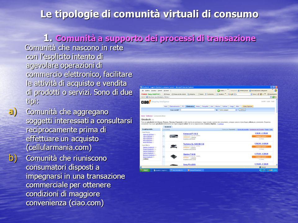 Le tipologie di comunità virtuali di consumo 1. Comunità a supporto dei processi di transazione Comunità che nascono in rete con l'esplicito intento d