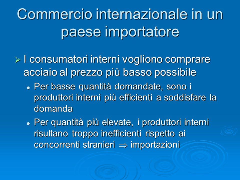 Commercio internazionale in un paese importatore  I consumatori interni vogliono comprare acciaio al prezzo più basso possibile Per basse quantità do