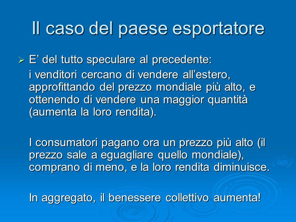Il caso del paese esportatore  E' del tutto speculare al precedente: i venditori cercano di vendere all'estero, approfittando del prezzo mondiale più